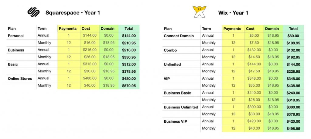 Wix-vs-Squarespace